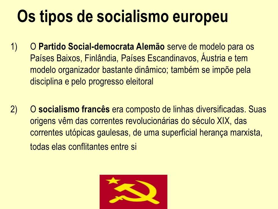 Os tipos de socialismo europeu 1)O Partido Social-democrata Alemão serve de modelo para os Países Baixos, Finlândia, Países Escandinavos, Áustria e te