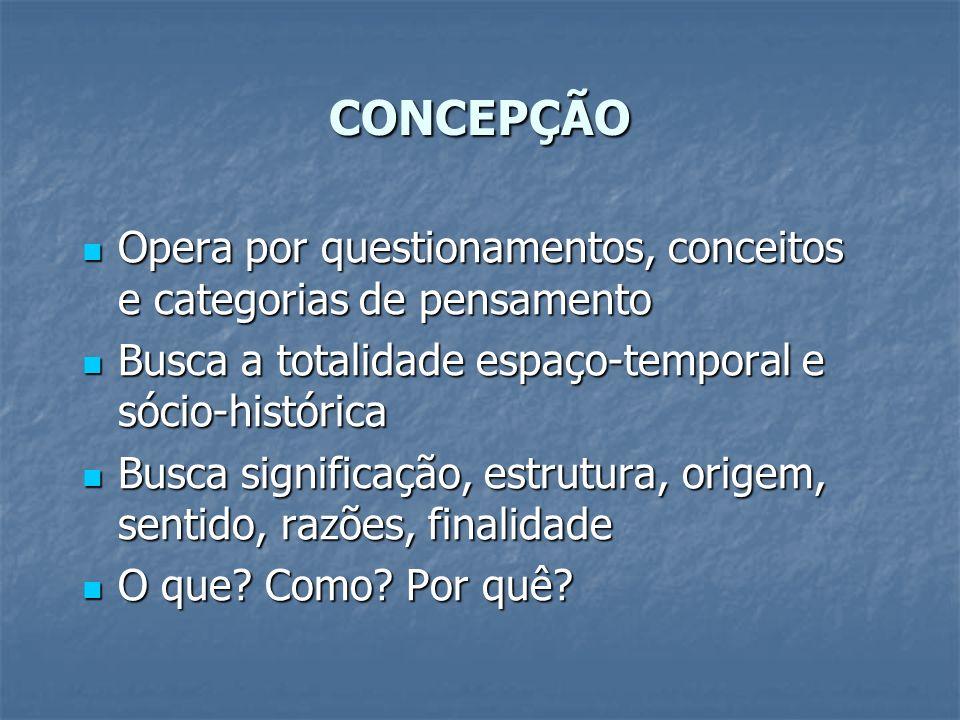 CONCEPÇÃO Opera por questionamentos, conceitos e categorias de pensamento Opera por questionamentos, conceitos e categorias de pensamento Busca a tota