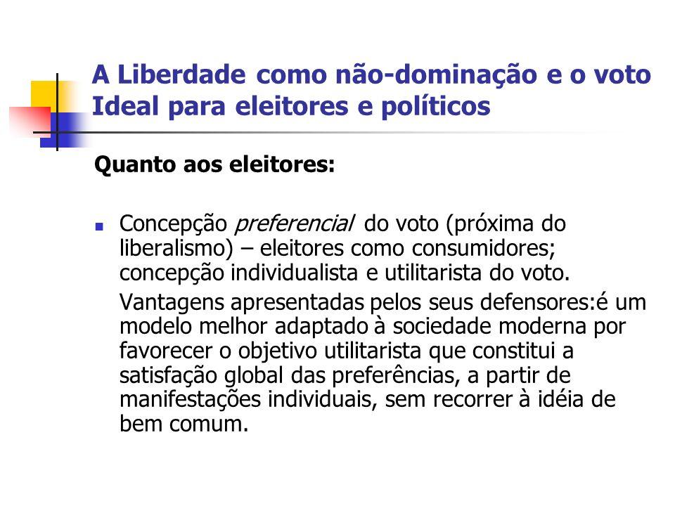 A Liberdade como não-dominação e o voto Ideal para eleitores e políticos Quanto aos eleitores: Concepção preferencial do voto (próxima do liberalismo)