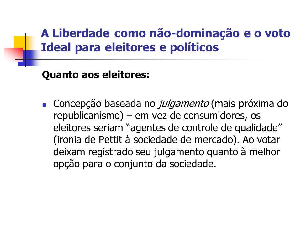 A Liberdade como não-dominação e o voto Ideal para eleitores e políticos Quanto aos eleitores: Concepção baseada no julgamento (mais próxima do republ