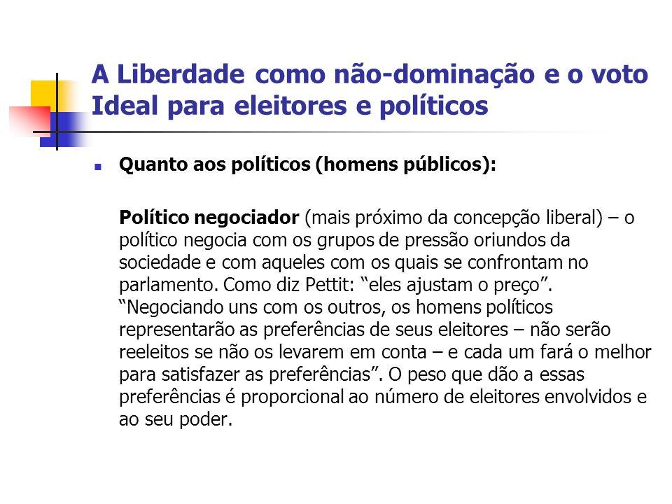 A Liberdade como não-dominação e o voto Ideal para eleitores e políticos Quanto aos políticos (homens públicos): Político negociador (mais próximo da