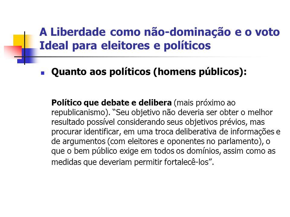A Liberdade como não-dominação e o voto Ideal para eleitores e políticos Quanto aos políticos (homens públicos): Político que debate e delibera (mais