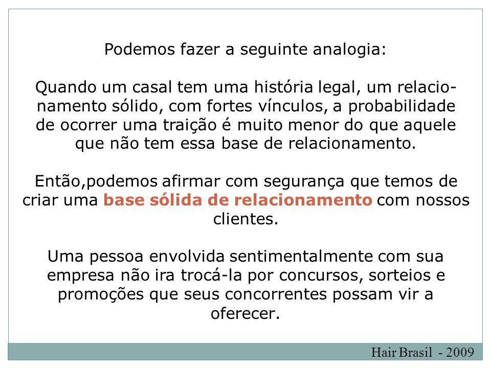 Hair Brasil - 2009 Podemos fazer a seguinte analogia: Quando um casal tem uma história legal, um relacio- namento sólido, com fortes vínculos, a proba