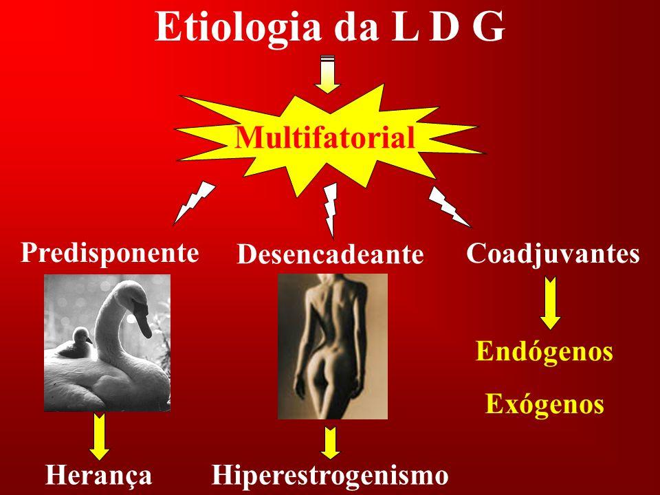 Etiologia da L D G Multifatorial Coadjuvantes Predisponente Desencadeante Herança Hiperestrogenismo Endógenos Exógenos