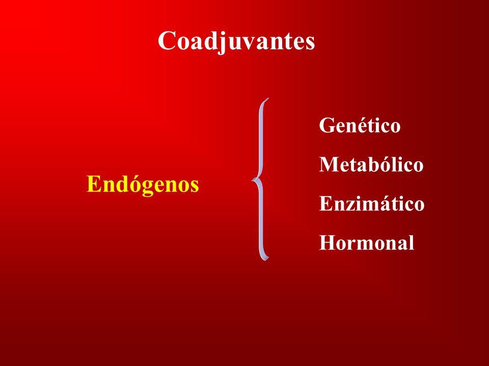 Coadjuvantes Endógenos Genético Metabólico Enzimático Hormonal