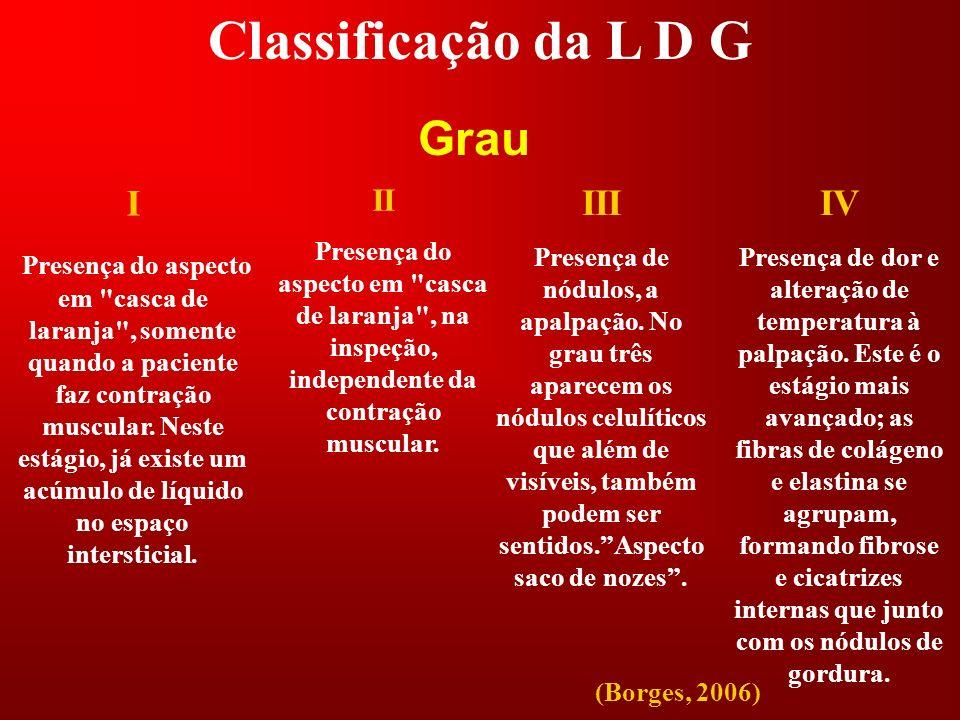 Classificação da L D G Grau II Presença do aspecto em