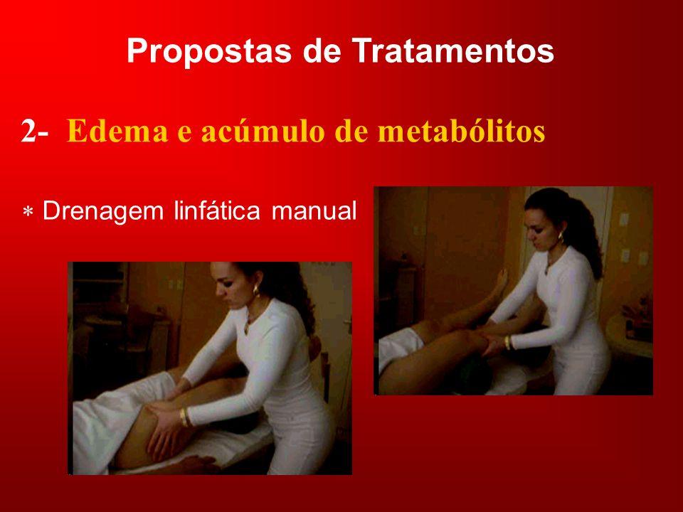 Propostas de Tratamentos 2- Edema e acúmulo de metabólitos Drenagem linfática manual