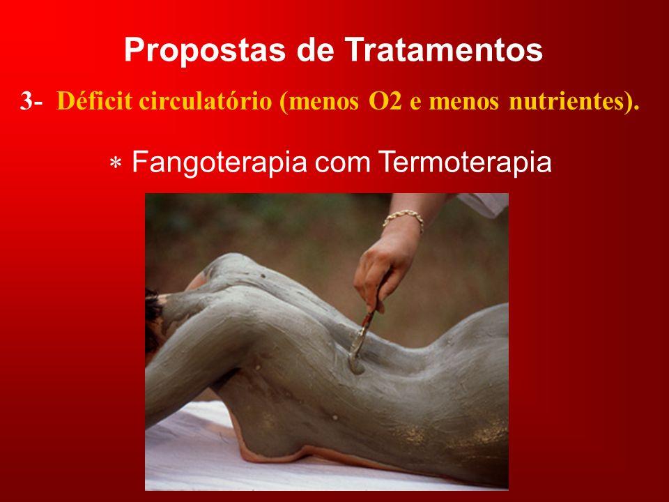 Fangoterapia com Termoterapia Propostas de Tratamentos 3- Déficit circulatório (menos O2 e menos nutrientes).
