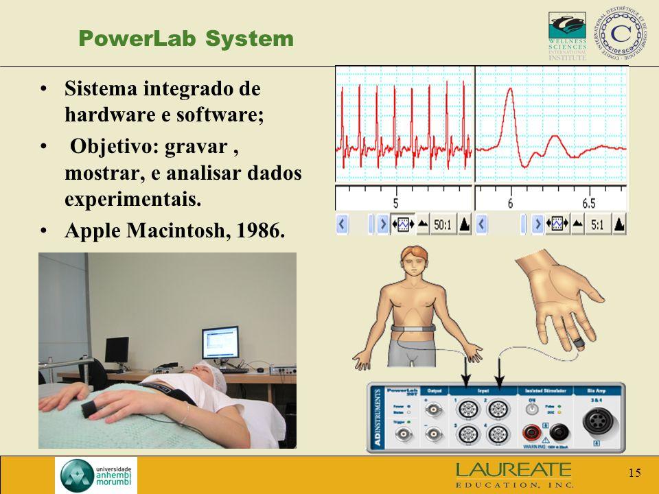 15 PowerLab System Sistema integrado de hardware e software; Objetivo: gravar, mostrar, e analisar dados experimentais. Apple Macintosh, 1986.