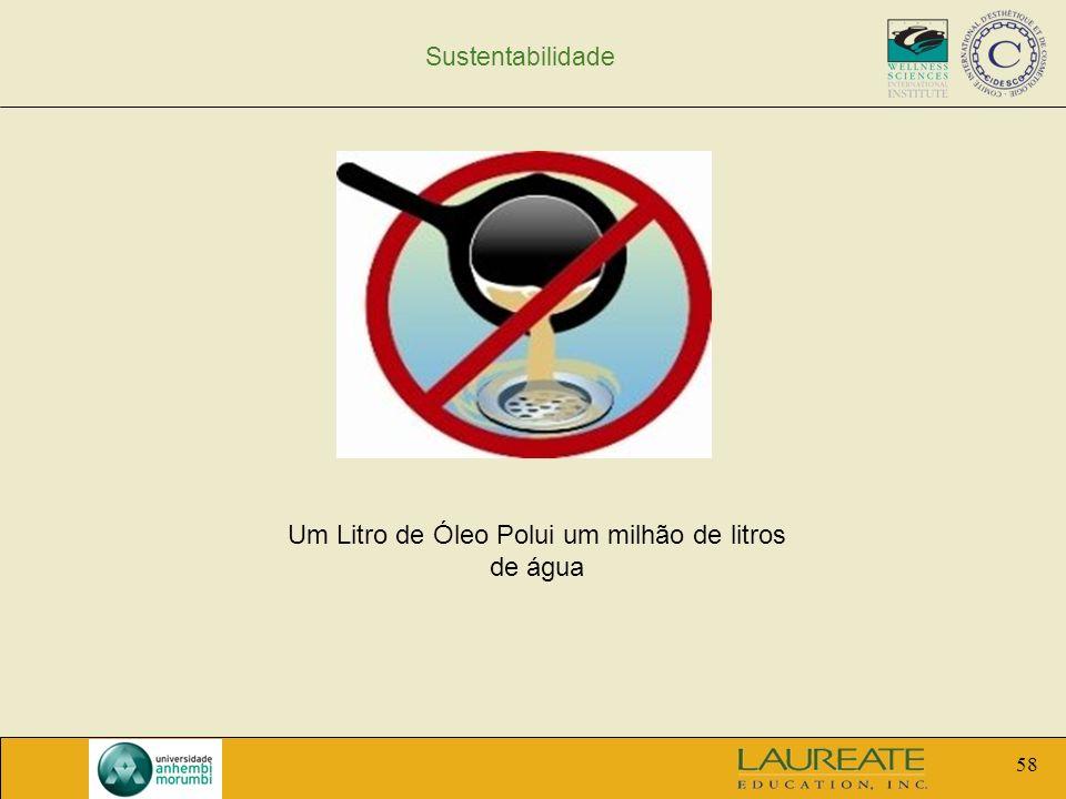 58 Sustentabilidade Um Litro de Óleo Polui um milhão de litros de água