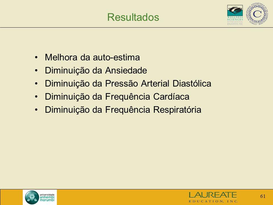 61 Resultados Melhora da auto-estima Diminuição da Ansiedade Diminuição da Pressão Arterial Diastólica Diminuição da Frequência Cardíaca Diminuição da