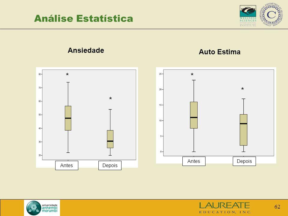 62 Análise Estatística Ansiedade Auto Estima AntesDepois AntesDepois * * * *