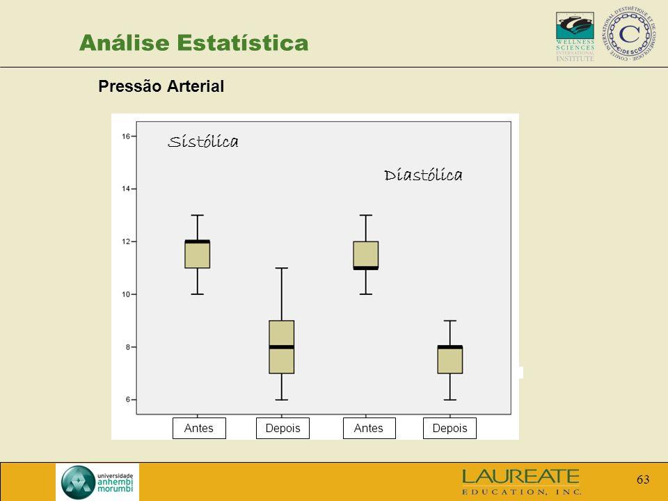 63 Análise Estatística Pressão Arterial Sistólica Diastólica AntesDepoisAntesDepois
