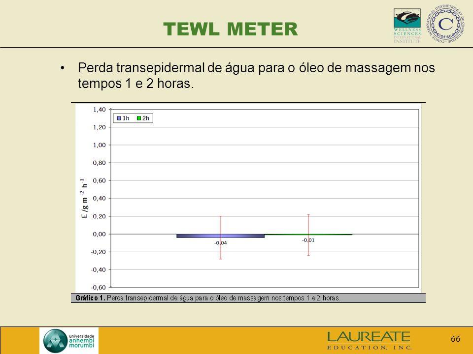 66 TEWL METER Perda transepidermal de água para o óleo de massagem nos tempos 1 e 2 horas.