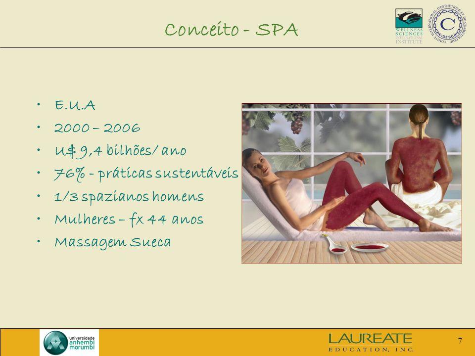 7 Conceito - SPA E.U.A 2000 – 2006 U$ 9,4 bilhões/ ano 76% - práticas sustentáveis 1/3 spazianos homens Mulheres – fx 44 anos Massagem Sueca