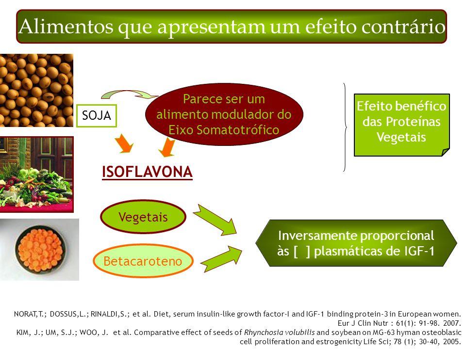 SOJA Alimentos que apresentam um efeito contrário Parece ser um alimento modulador do Eixo Somatotrófico ISOFLAVONA Vegetais Betacaroteno Inversamente proporcional às [ ] plasmáticas de IGF-1 Efeito benéfico das Proteínas Vegetais NORAT,T.; DOSSUS,L.; RINALDI,S.; et al.