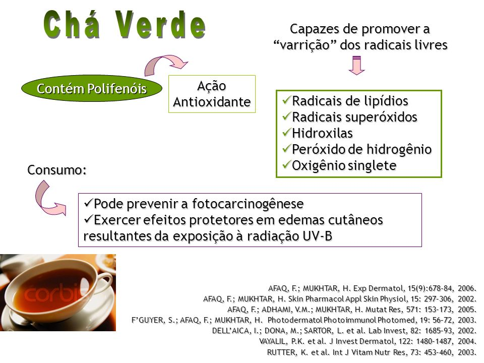 AFAQ, F.; MUKHTAR, H. Exp Dermatol, 15(9):678-84, 2006. AFAQ, F.; MUKHTAR, H. Skin Pharmacol Appl Skin Physiol, 15: 297–306, 2002. AFAQ, F.; ADHAMI, V