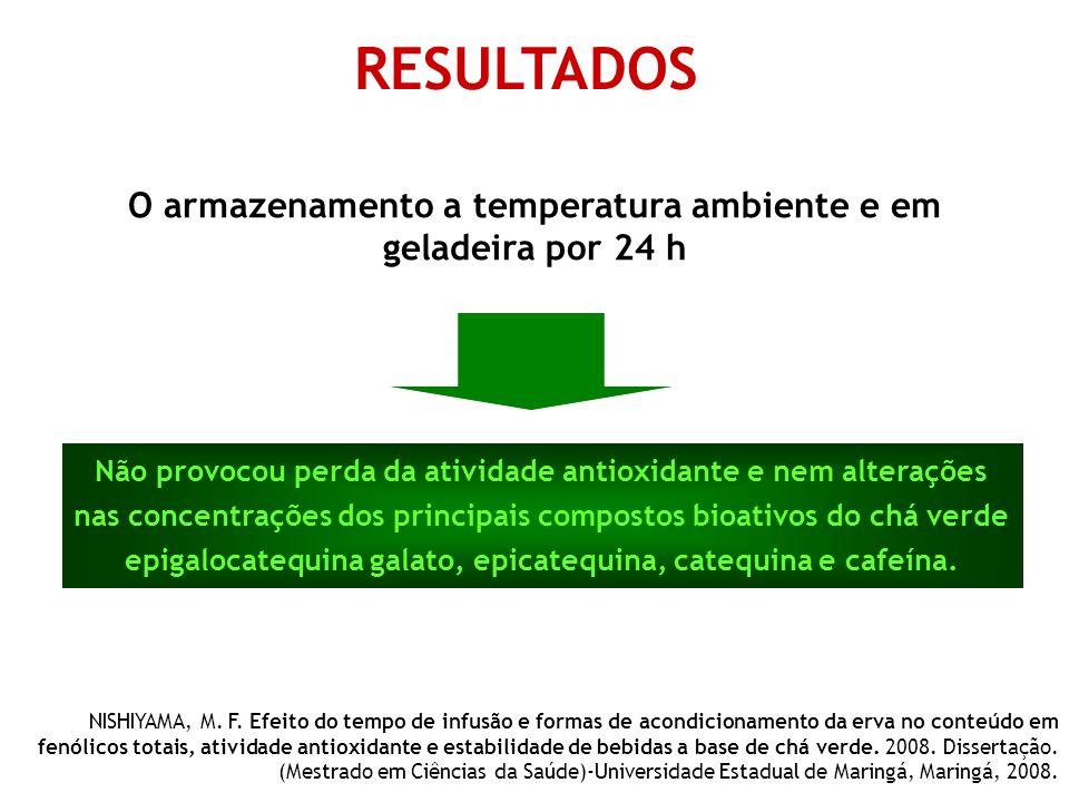 O armazenamento a temperatura ambiente e em geladeira por 24 h Não provocou perda da atividade antioxidante e nem alterações nas concentrações dos principais compostos bioativos do chá verde epigalocatequina galato, epicatequina, catequina e cafeína.