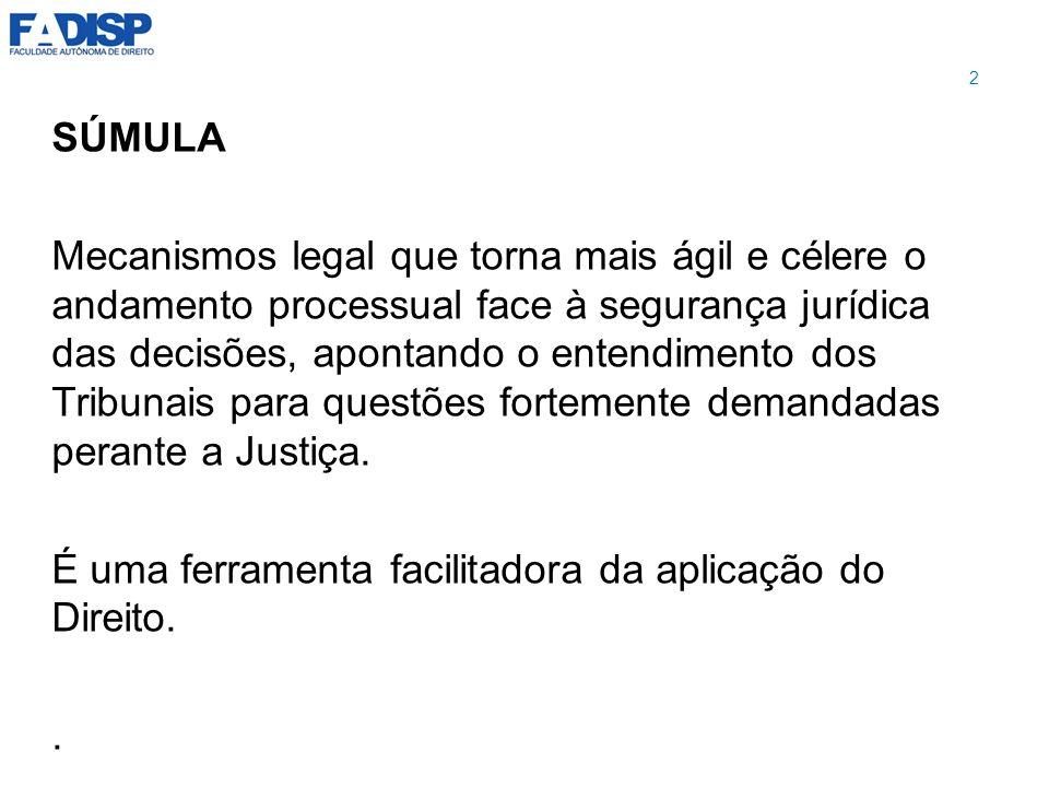 Metodologia da Análise Crítica da Jurisprudência AULA 2 Apresentação disponível em www.lopescoutinho.com Gabriel Lopes Coutinho Filho Março/2010 DIREITO DE PROCESSO DO TRABALHO
