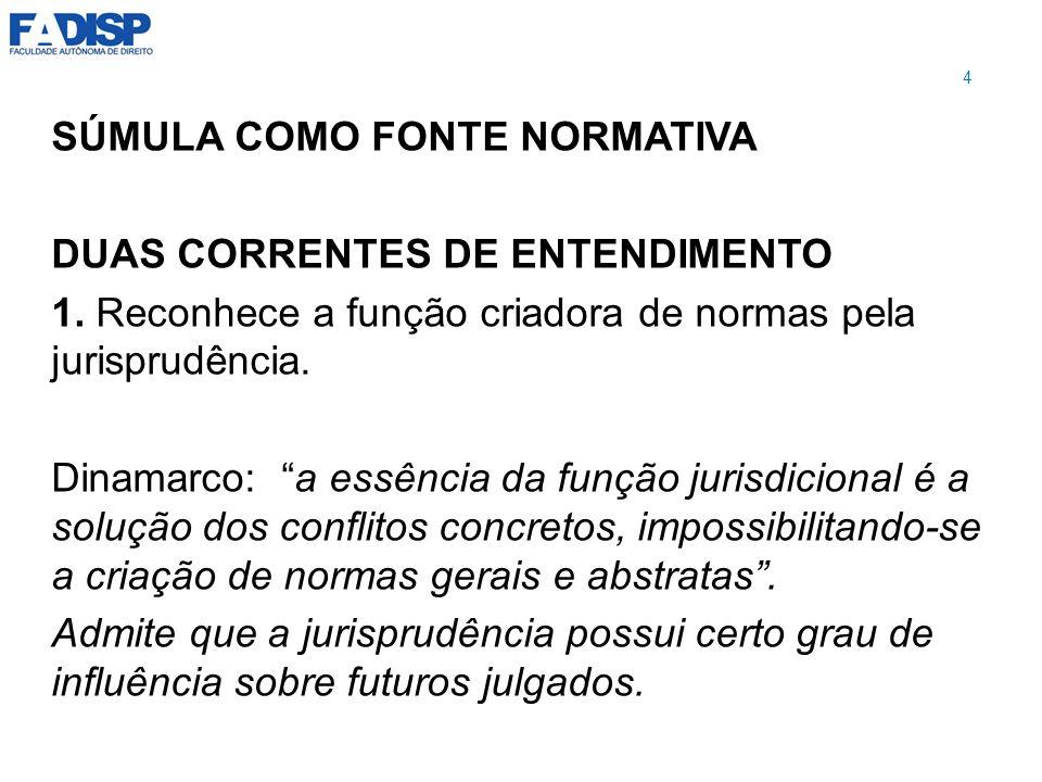 SÚMULA COMO FONTE NORMATIVA DUAS CORRENTES DE ENTENDIMENTO 2 A jurisprudência se limita a reconhecer e declarar a vontade concreta da lei.