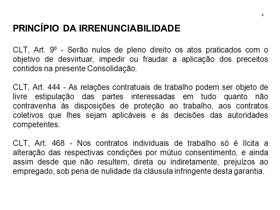 PRINCÍPIO DA IRRENUNCIABILIDADE CLT, Art. 9º - Serão nulos de pleno direito os atos praticados com o objetivo de desvirtuar, impedir ou fraudar a apli