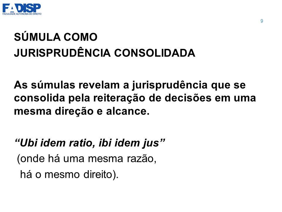 SÚMULA VINCULANTE RECLAMAÇÃO NO STF Questões não resolvidas: Repercussão da reclamação: 1.