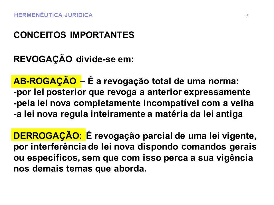 HERMENÊUTICA JURÍDICA 3.