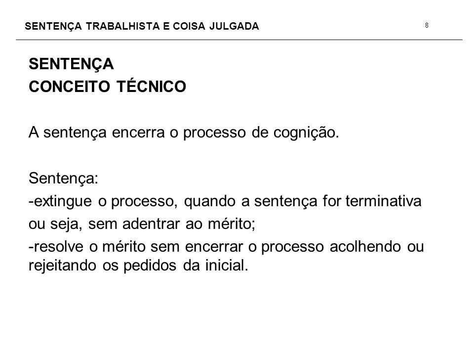 SENTENÇA TRABALHISTA E COISA JULGADA SENTENÇA REPERCUSSÃO Para guardar coerência, foram alterados o CPC,267 e 269.