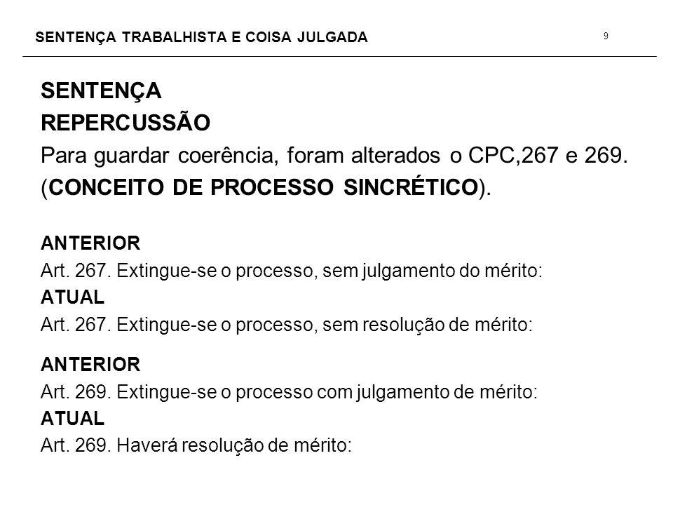 SENTENÇA TRABALHISTA E COISA JULGADA SENTENÇA REPERCUSSÃO Para guardar coerência, foram alterados o CPC,267 e 269. (CONCEITO DE PROCESSO SINCRÉTICO).