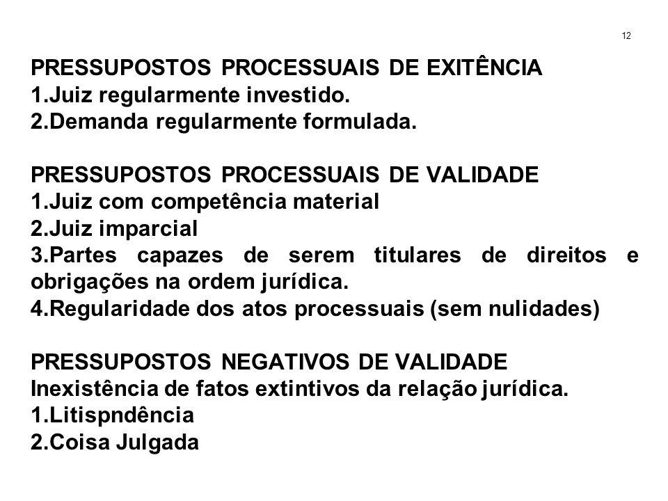PRESSUPOSTOS PROCESSUAIS DE EXITÊNCIA 1.Juiz regularmente investido. 2.Demanda regularmente formulada. PRESSUPOSTOS PROCESSUAIS DE VALIDADE 1.Juiz com