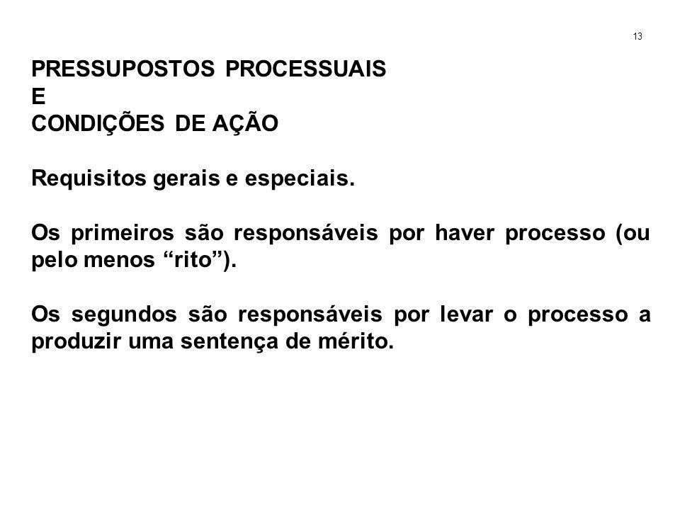 PRESSUPOSTOS PROCESSUAIS E CONDIÇÕES DE AÇÃO Requisitos gerais e especiais. Os primeiros são responsáveis por haver processo (ou pelo menos rito). Os