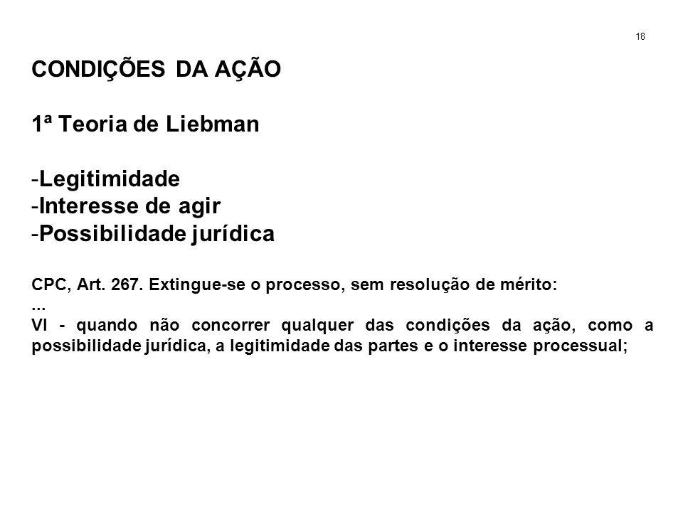 CONDIÇÕES DA AÇÃO 1ª Teoria de Liebman -Legitimidade -Interesse de agir -Possibilidade jurídica CPC, Art. 267. Extingue-se o processo, sem resolução d