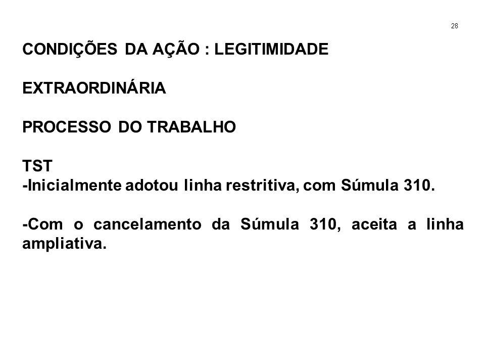 CONDIÇÕES DA AÇÃO : LEGITIMIDADE EXTRAORDINÁRIA PROCESSO DO TRABALHO TST -Inicialmente adotou linha restritiva, com Súmula 310. -Com o cancelamento da