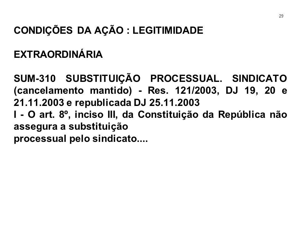 CONDIÇÕES DA AÇÃO : LEGITIMIDADE EXTRAORDINÁRIA SUM-310 SUBSTITUIÇÃO PROCESSUAL. SINDICATO (cancelamento mantido) - Res. 121/2003, DJ 19, 20 e 21.11.2