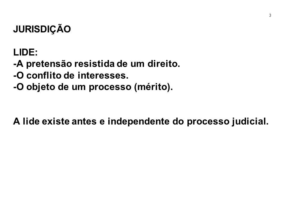 AÇÃO É o direito constante na lei processual que nasce da manifestação da vontade da parte.