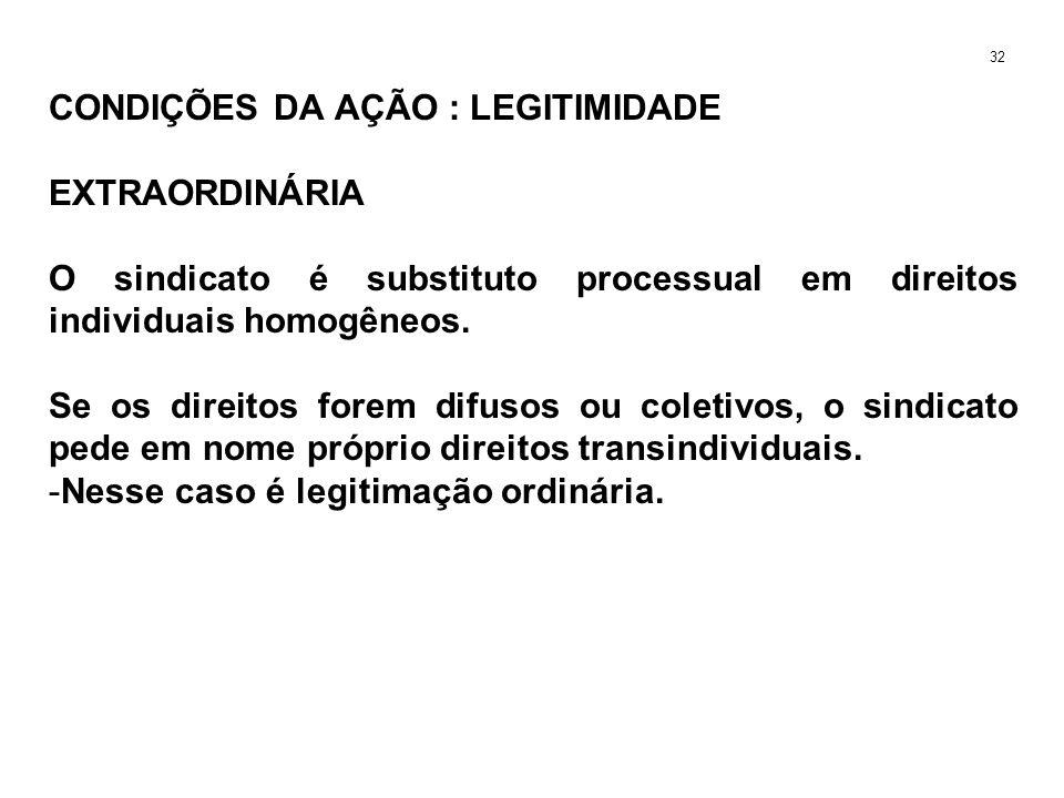 CONDIÇÕES DA AÇÃO : LEGITIMIDADE EXTRAORDINÁRIA O sindicato é substituto processual em direitos individuais homogêneos. Se os direitos forem difusos o