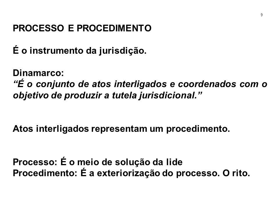 PROCESSO E PROCEDIMENTO É o instrumento da jurisdição. Dinamarco: É o conjunto de atos interligados e coordenados com o objetivo de produzir a tutela