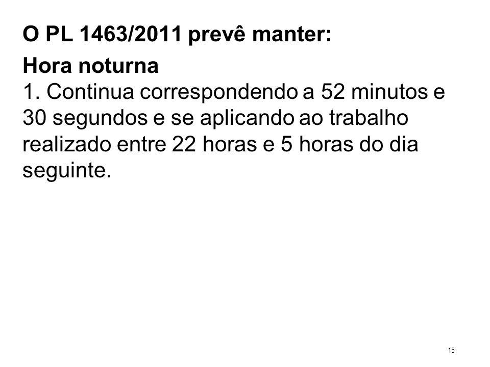 O PL 1463/2011 prevê manter: Hora noturna 1. Continua correspondendo a 52 minutos e 30 segundos e se aplicando ao trabalho realizado entre 22 horas e