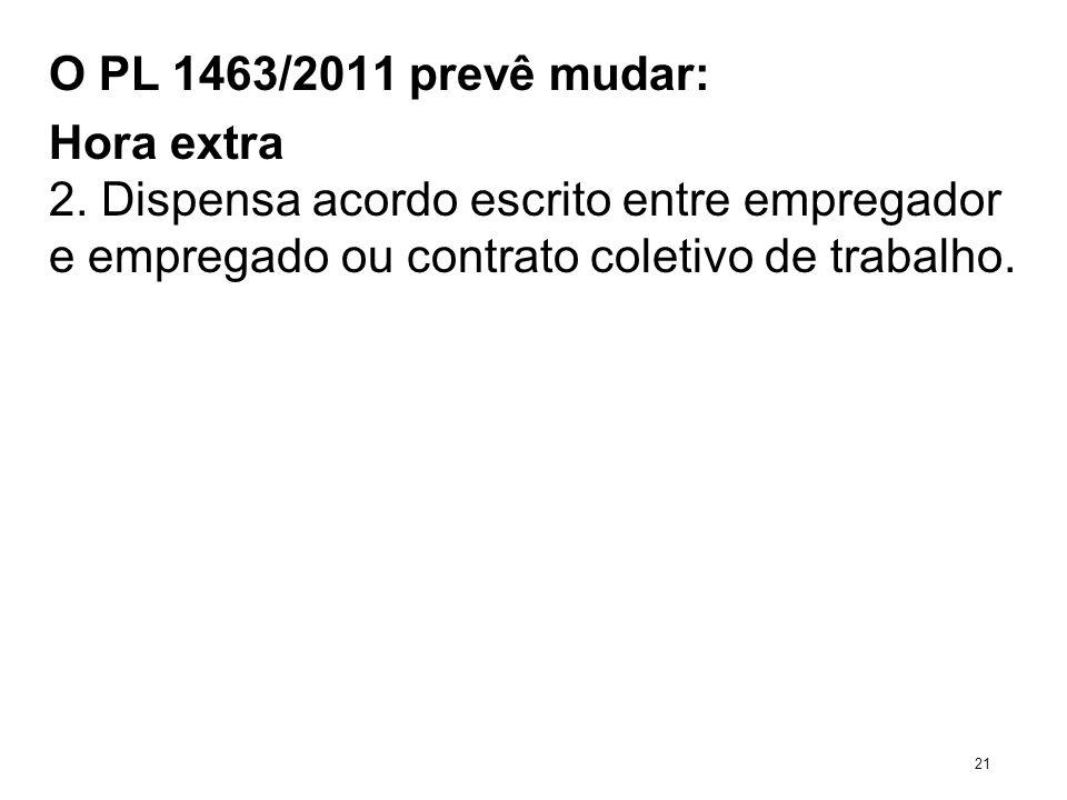 O PL 1463/2011 prevê mudar: Hora extra 2. Dispensa acordo escrito entre empregador e empregado ou contrato coletivo de trabalho. 21
