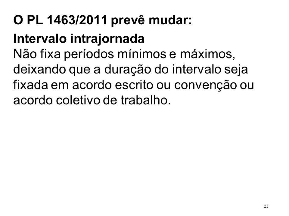 O PL 1463/2011 prevê mudar: Intervalo intrajornada Não fixa períodos mínimos e máximos, deixando que a duração do intervalo seja fixada em acordo escr