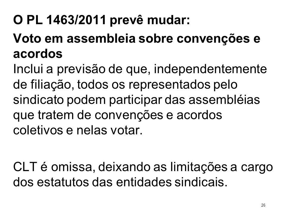 O PL 1463/2011 prevê mudar: Voto em assembleia sobre convenções e acordos Inclui a previsão de que, independentemente de filiação, todos os representa