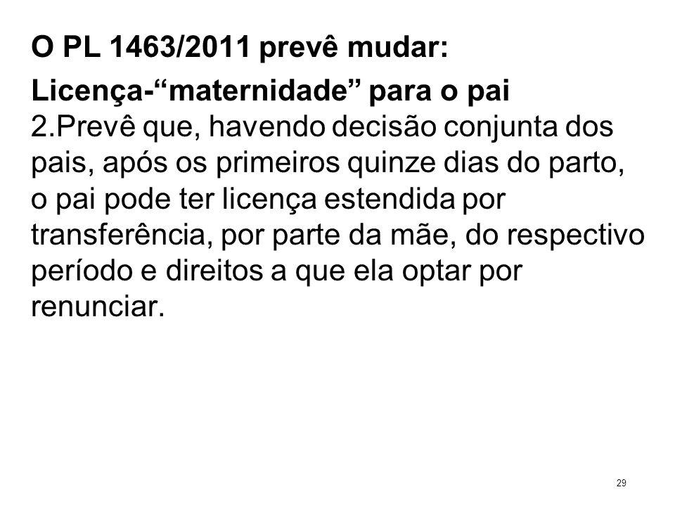 O PL 1463/2011 prevê mudar: Licença-maternidade para o pai 2.Prevê que, havendo decisão conjunta dos pais, após os primeiros quinze dias do parto, o p