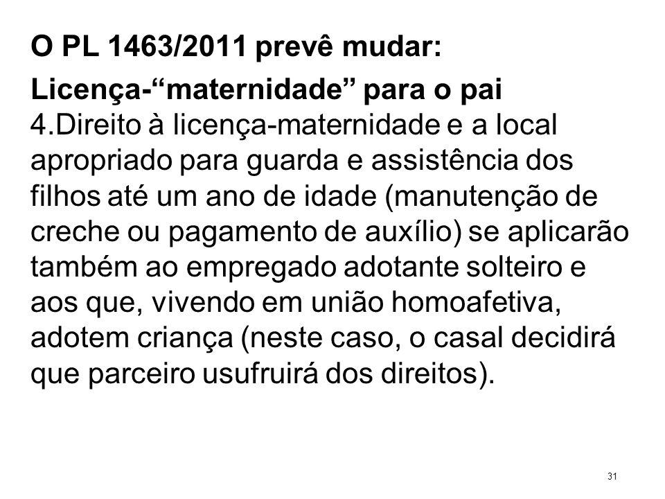 O PL 1463/2011 prevê mudar: Licença-maternidade para o pai 4.Direito à licença-maternidade e a local apropriado para guarda e assistência dos filhos a