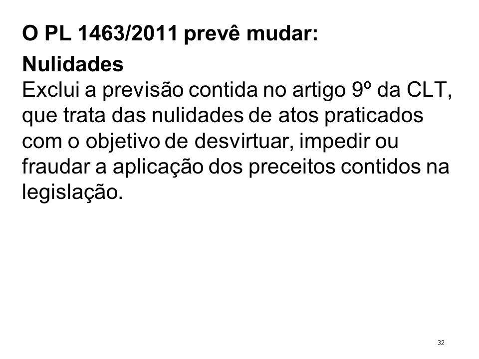 O PL 1463/2011 prevê mudar: Nulidades Exclui a previsão contida no artigo 9º da CLT, que trata das nulidades de atos praticados com o objetivo de desv