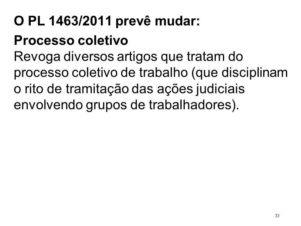 O PL 1463/2011 prevê mudar: Processo coletivo Revoga diversos artigos que tratam do processo coletivo de trabalho (que disciplinam o rito de tramitaçã
