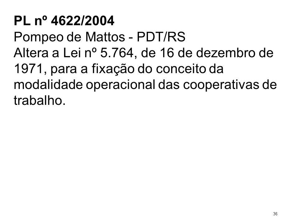 PL nº 4622/2004 Pompeo de Mattos - PDT/RS Altera a Lei nº 5.764, de 16 de dezembro de 1971, para a fixação do conceito da modalidade operacional das c