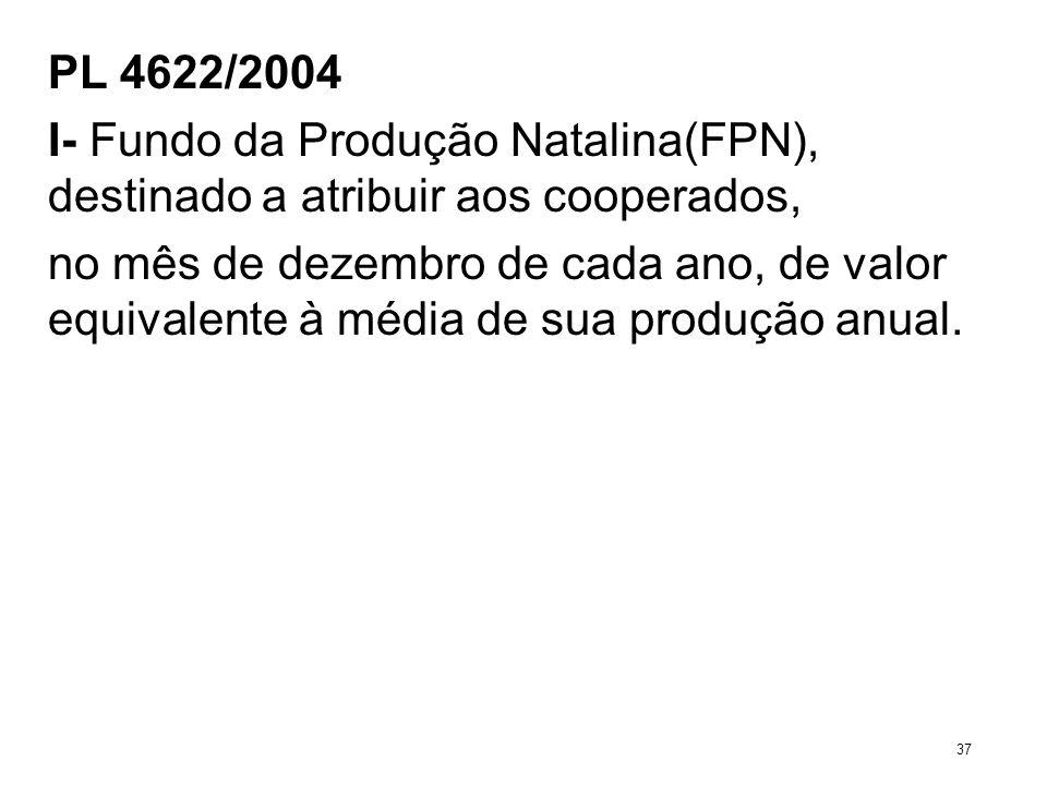 PL 4622/2004 I- Fundo da Produção Natalina(FPN), destinado a atribuir aos cooperados, no mês de dezembro de cada ano, de valor equivalente à média de