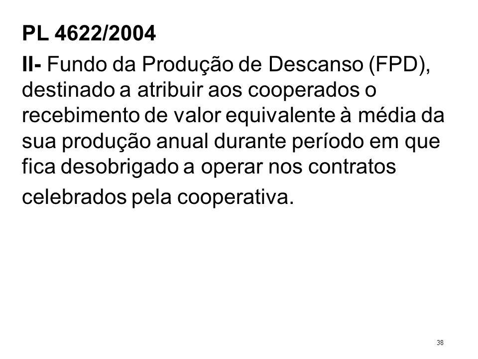 PL 4622/2004 II- Fundo da Produção de Descanso (FPD), destinado a atribuir aos cooperados o recebimento de valor equivalente à média da sua produção a