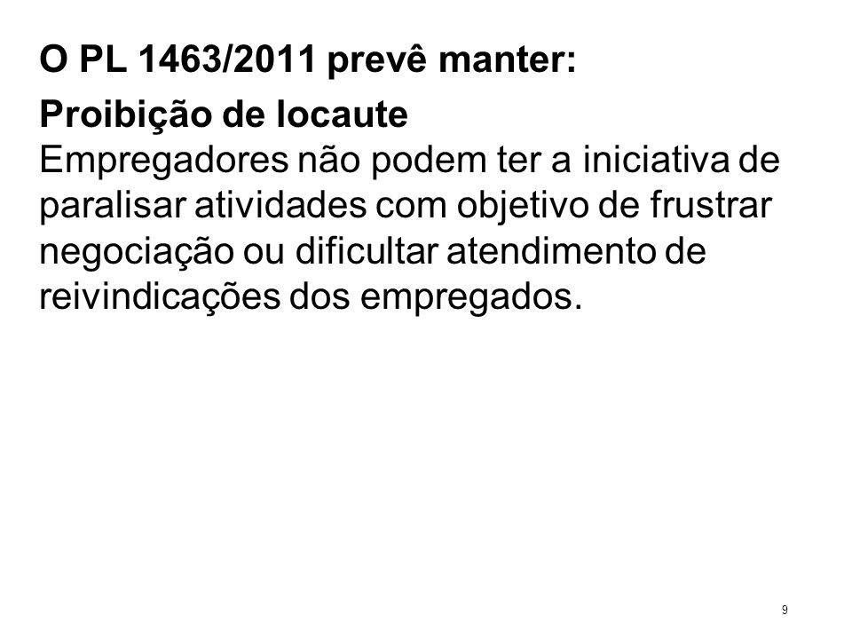 O PL 1463/2011 prevê manter: Proibição de locaute Empregadores não podem ter a iniciativa de paralisar atividades com objetivo de frustrar negociação