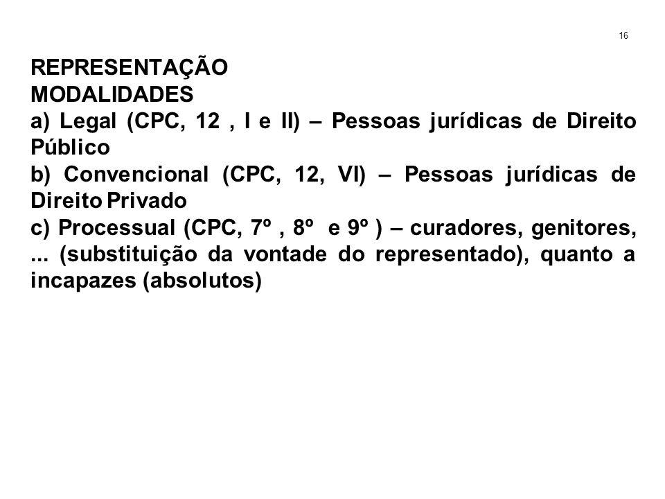 REPRESENTAÇÃO MODALIDADES a) Legal (CPC, 12, I e II) – Pessoas jurídicas de Direito Público b) Convencional (CPC, 12, VI) – Pessoas jurídicas de Direito Privado c) Processual (CPC, 7º, 8º e 9º ) – curadores, genitores,...